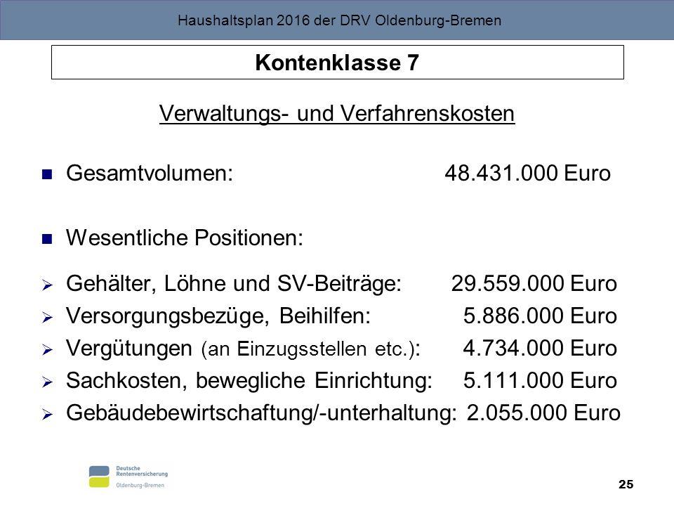 Verwaltungs- und Verfahrenskosten