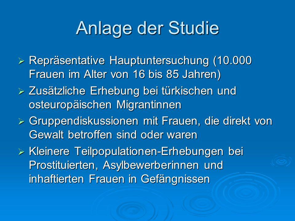 Anlage der Studie Repräsentative Hauptuntersuchung (10.000 Frauen im Alter von 16 bis 85 Jahren)