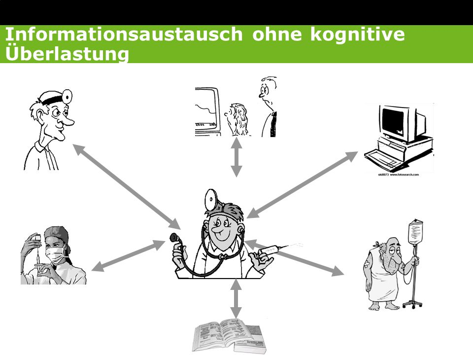 Informationsaustausch ohne kognitive Überlastung
