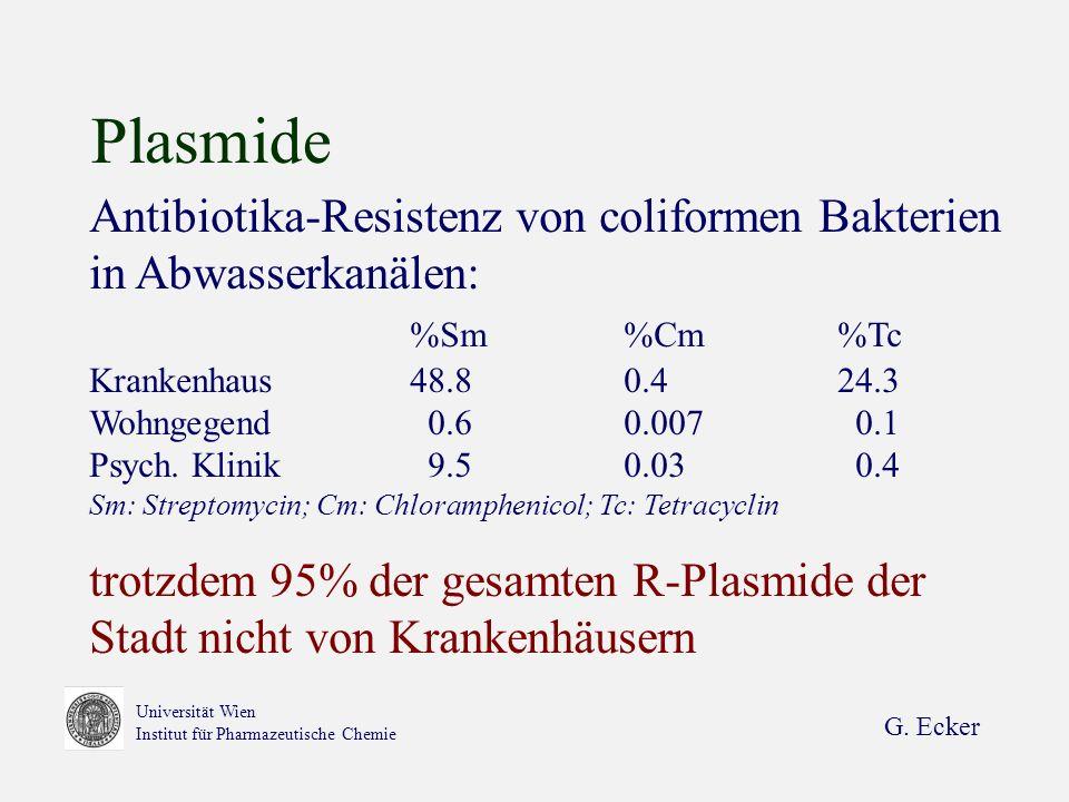 Plasmide Antibiotika-Resistenz von coliformen Bakterien in Abwasserkanälen: %Sm %Cm %Tc. Krankenhaus 48.8 0.4 24.3.