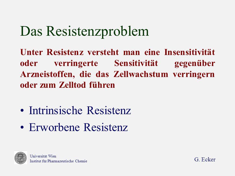 Das Resistenzproblem Intrinsische Resistenz Erworbene Resistenz