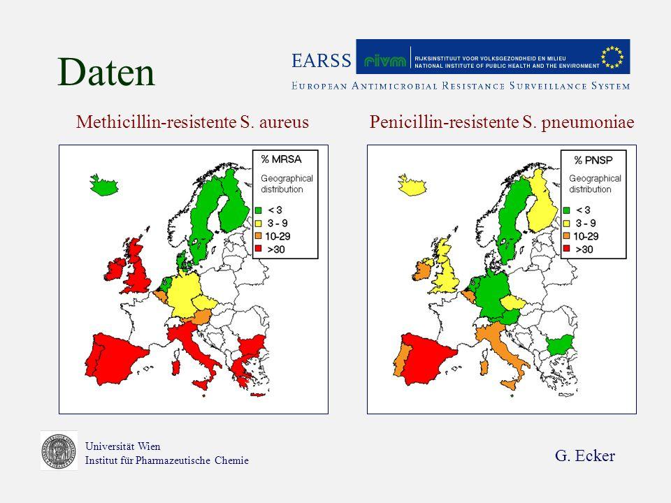 Daten Methicillin-resistente S. aureus