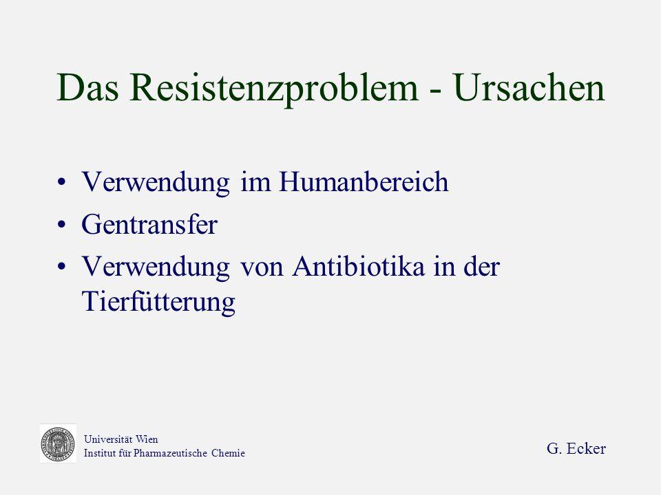 Das Resistenzproblem - Ursachen