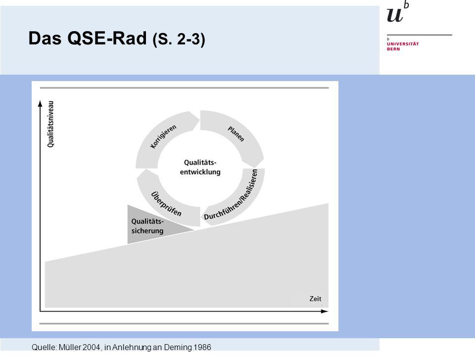 Das QSE-Rad (S. 2-3) Quelle: Müller 2004, in Anlehnung an Deming 1986