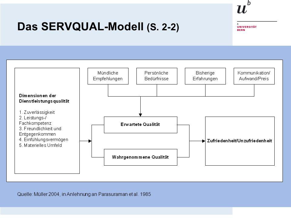 Das SERVQUAL-Modell (S. 2-2)