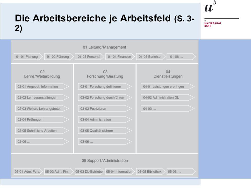 Die Arbeitsbereiche je Arbeitsfeld (S. 3-2)