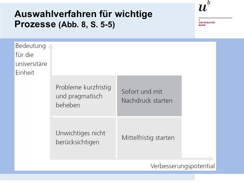 Auswahlverfahren für wichtige Prozesse (Abb. 8, S. 5-5)