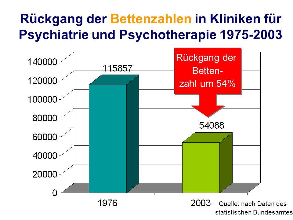 statistischen Bundesamtes