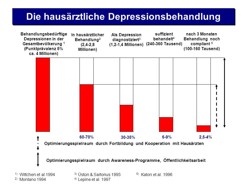 Die hausärztliche Depressionsbehandlung Behandlungsbedürftige