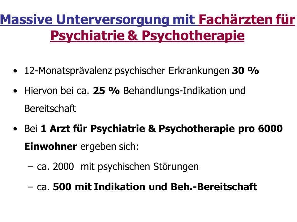 Massive Unterversorgung mit Fachärzten für Psychiatrie & Psychotherapie