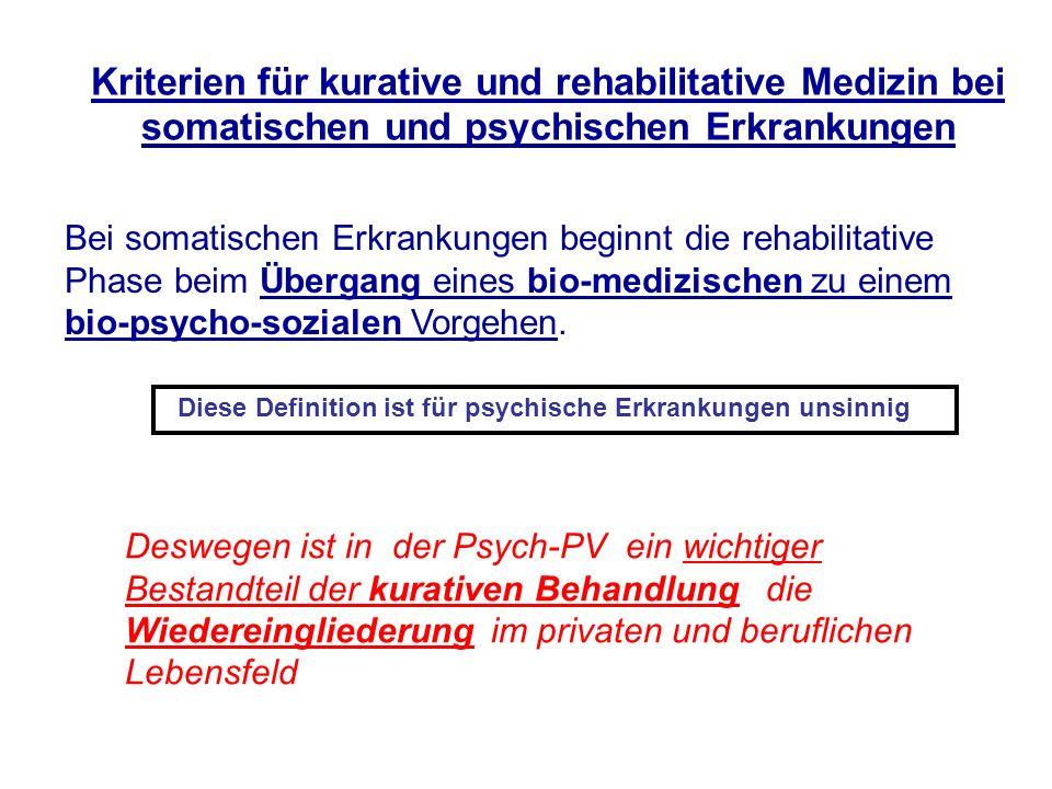 Kriterien für kurative und rehabilitative Medizin bei somatischen und psychischen Erkrankungen