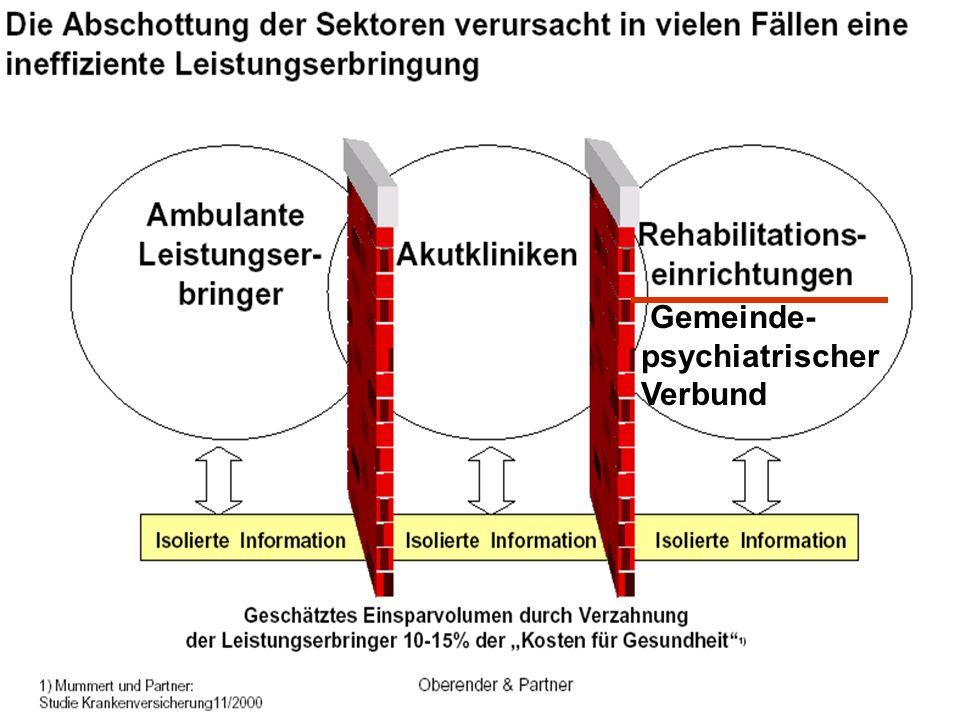 Gemeinde- psychiatrischer Verbund