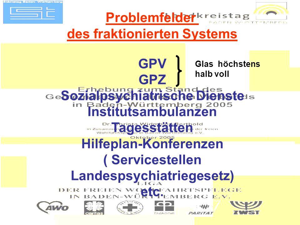 des fraktionierten Systems GPV GPZ Sozialpsychiatrische Dienste