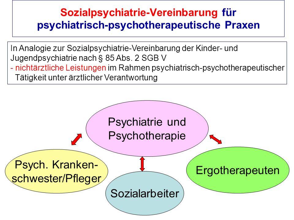 Psychiatrie und Psychotherapie Psych. Kranken- Ergotherapeuten