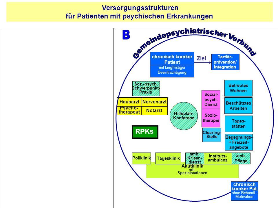 A B Versorgungsstrukturen für Patienten mit psychischen Erkrankungen