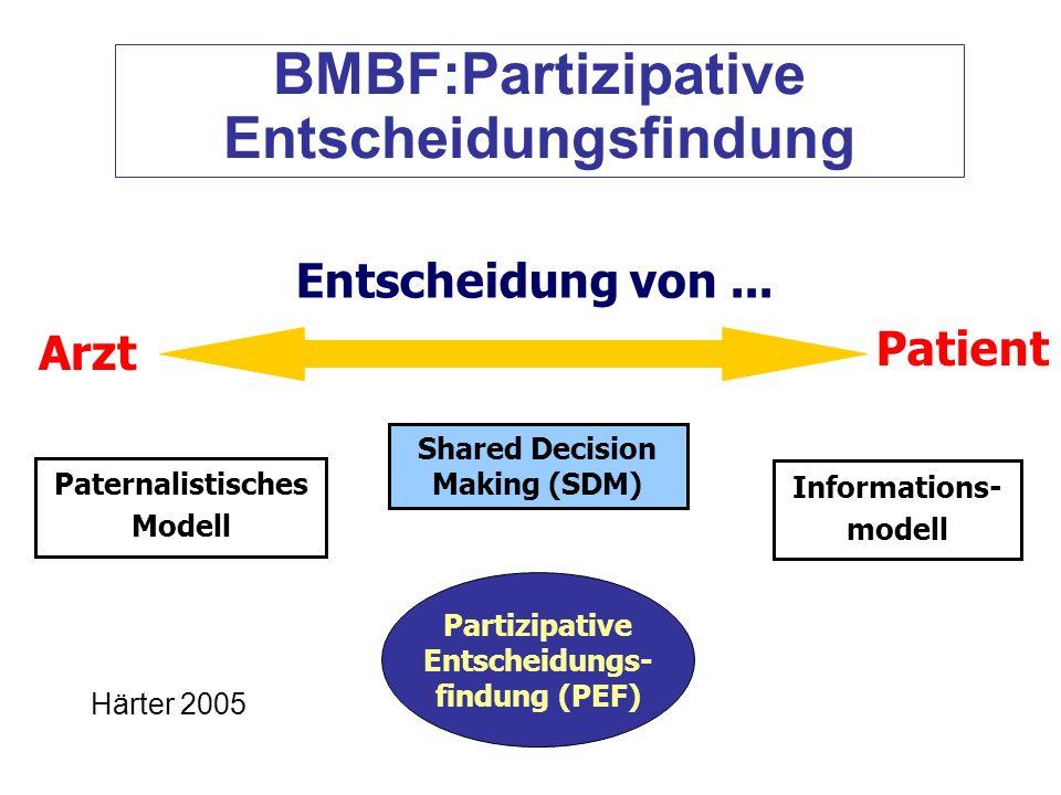 BMBF:Partizipative Entscheidungsfindung
