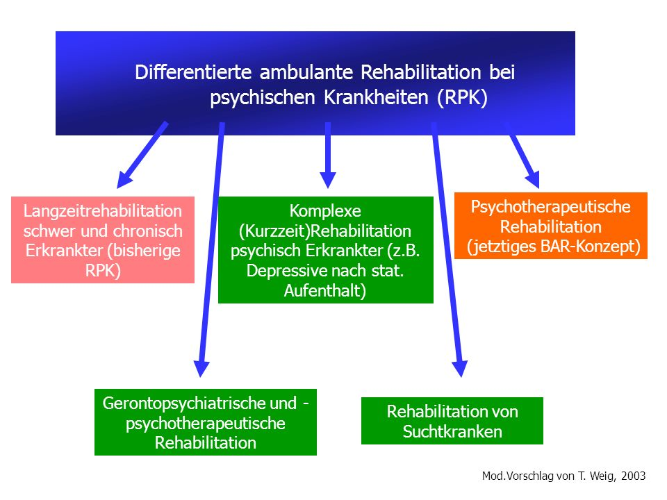Differentierte ambulante Rehabilitation bei