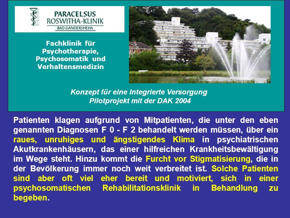Fachklinik für Psychotherapie, Psychosomatik und Verhaltensmedizin