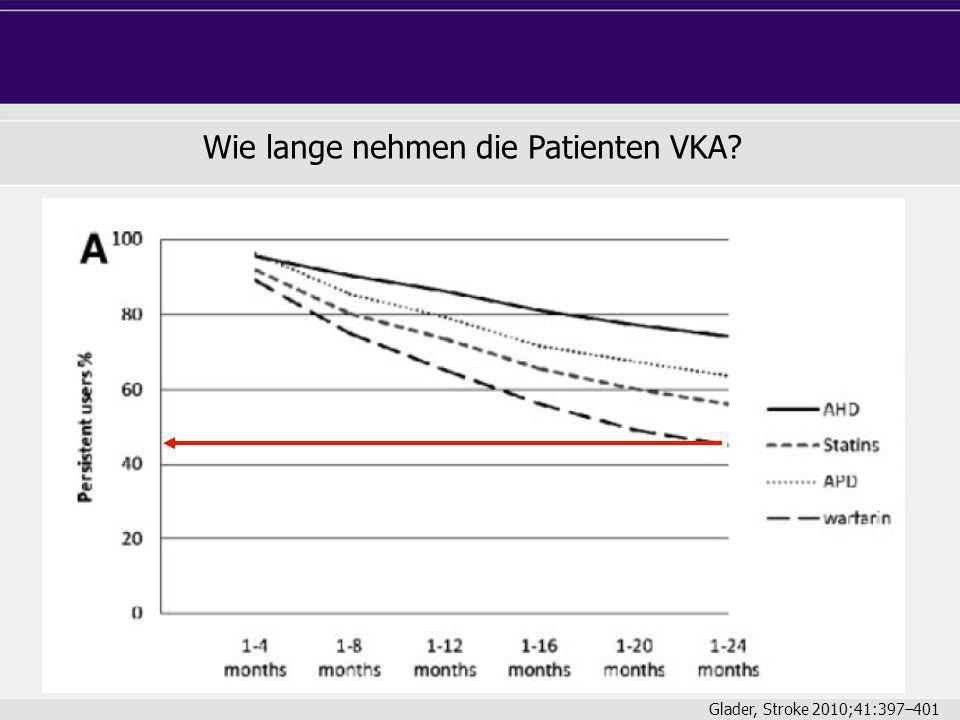 Wie lange nehmen die Patienten VKA