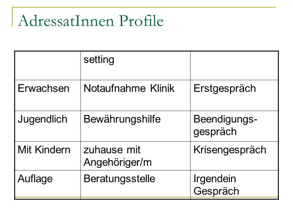 AdressatInnen Profile
