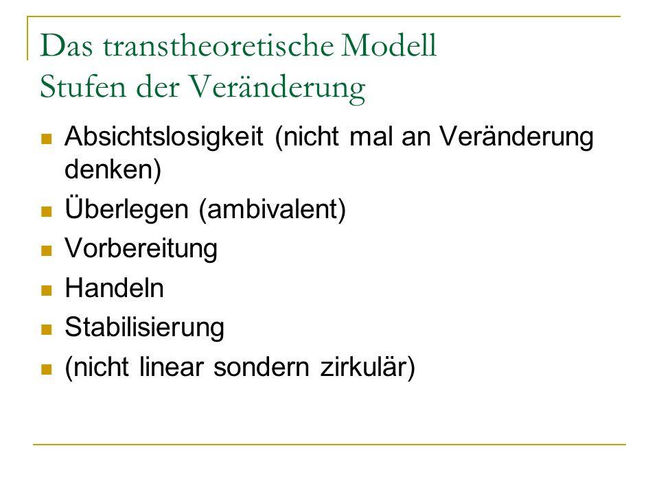 Das transtheoretische Modell Stufen der Veränderung