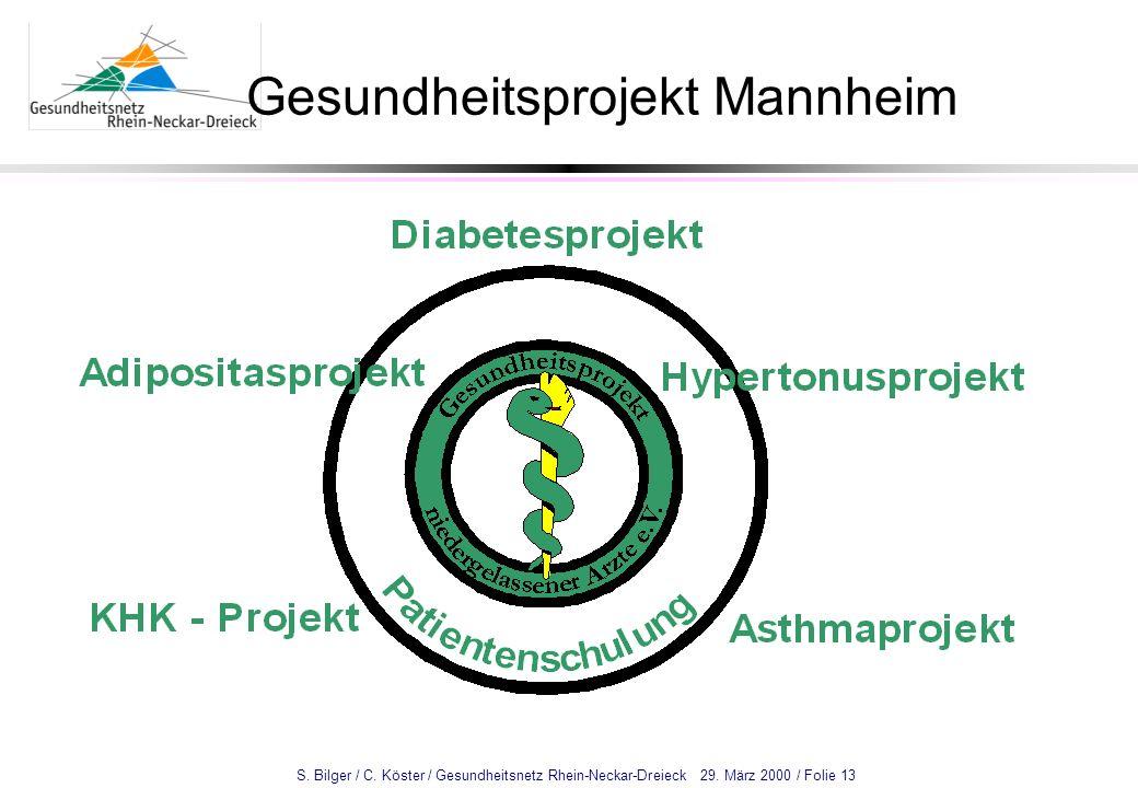 Gesundheitsprojekt Mannheim
