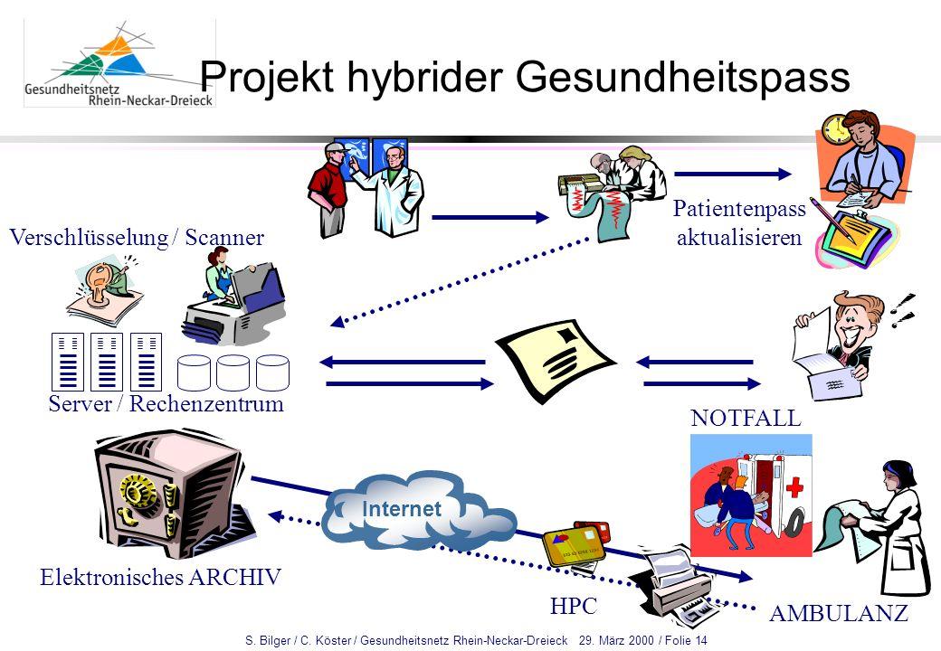 Projekt hybrider Gesundheitspass