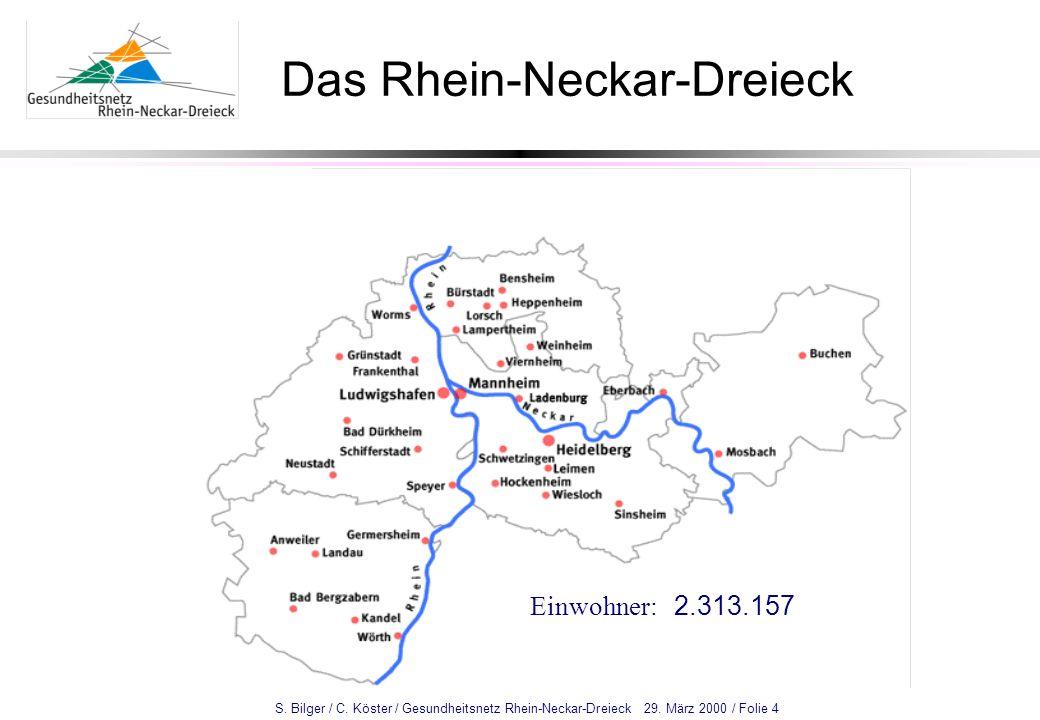 Das Rhein-Neckar-Dreieck