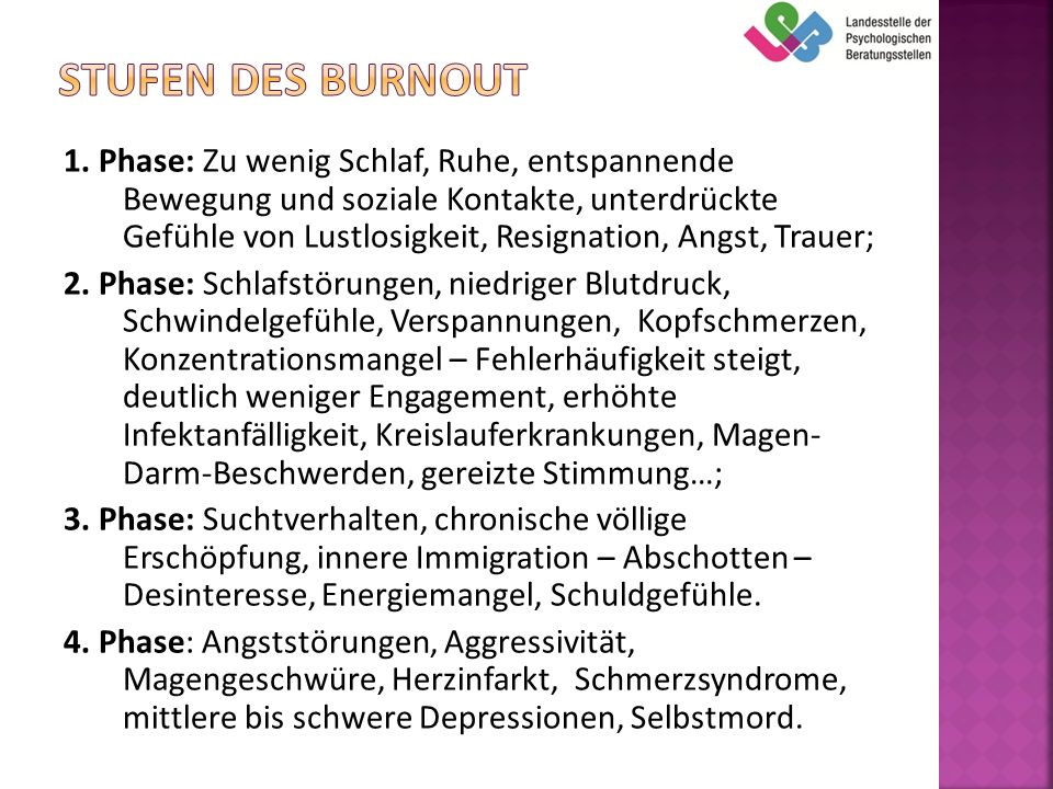 Stufen des BurnOut