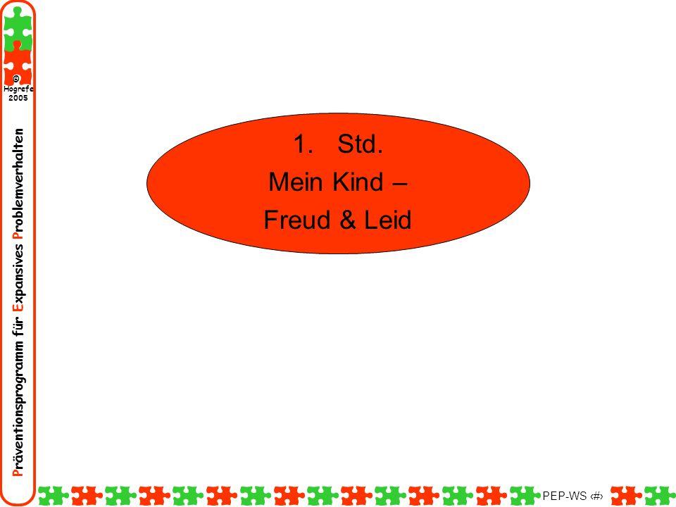 Std. Mein Kind – Freud & Leid