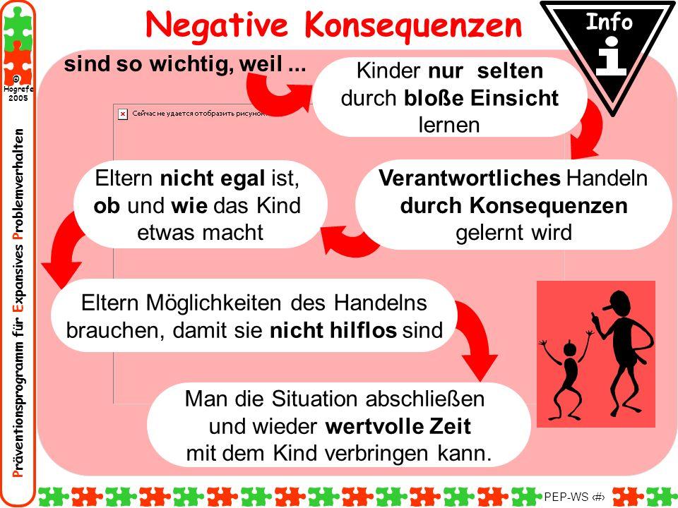 Negative Konsequenzen