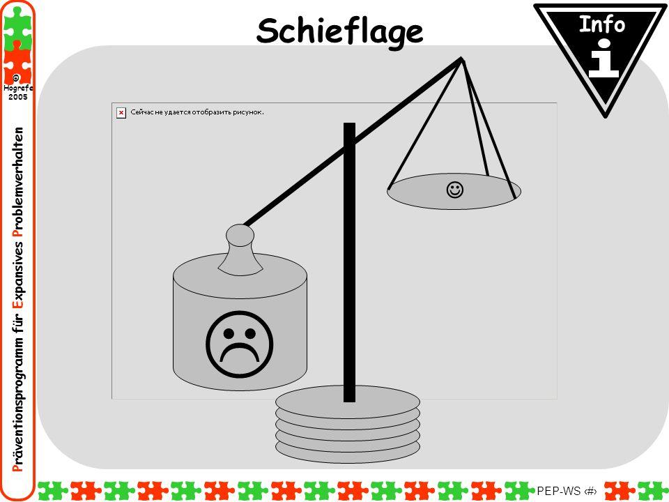 Schieflage Info  