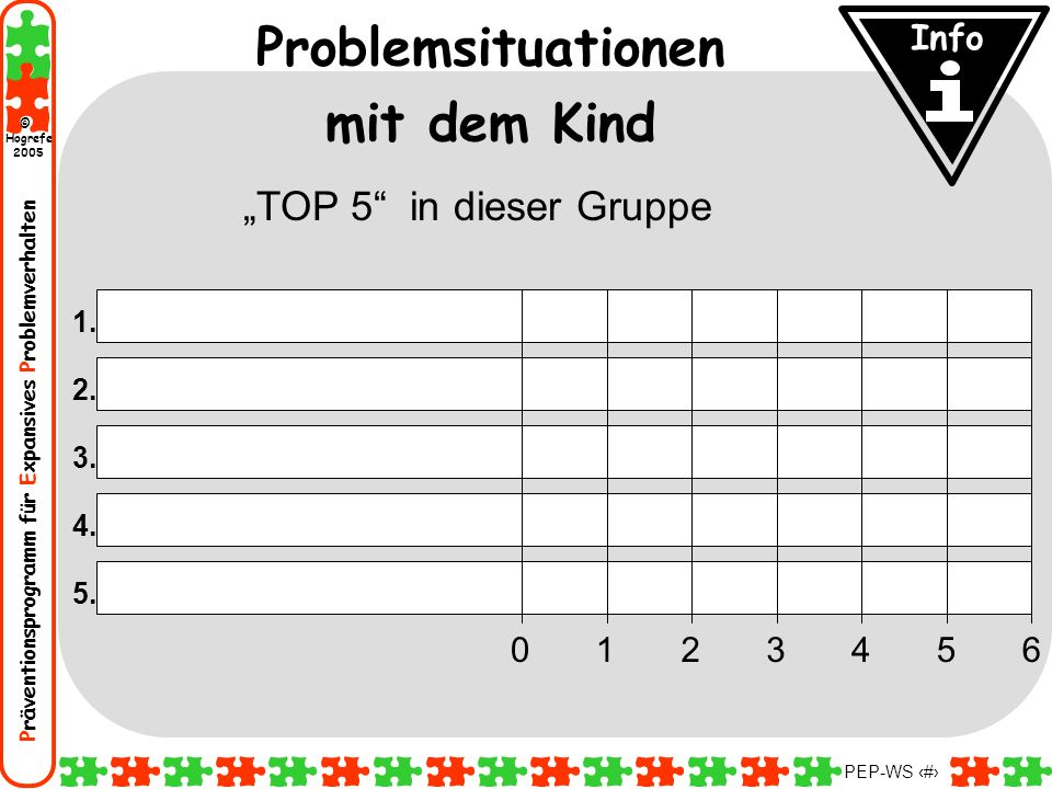 Problemsituationen mit dem Kind