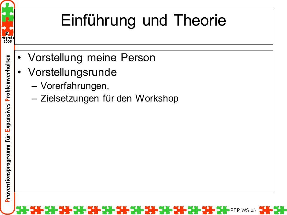 Einführung und Theorie