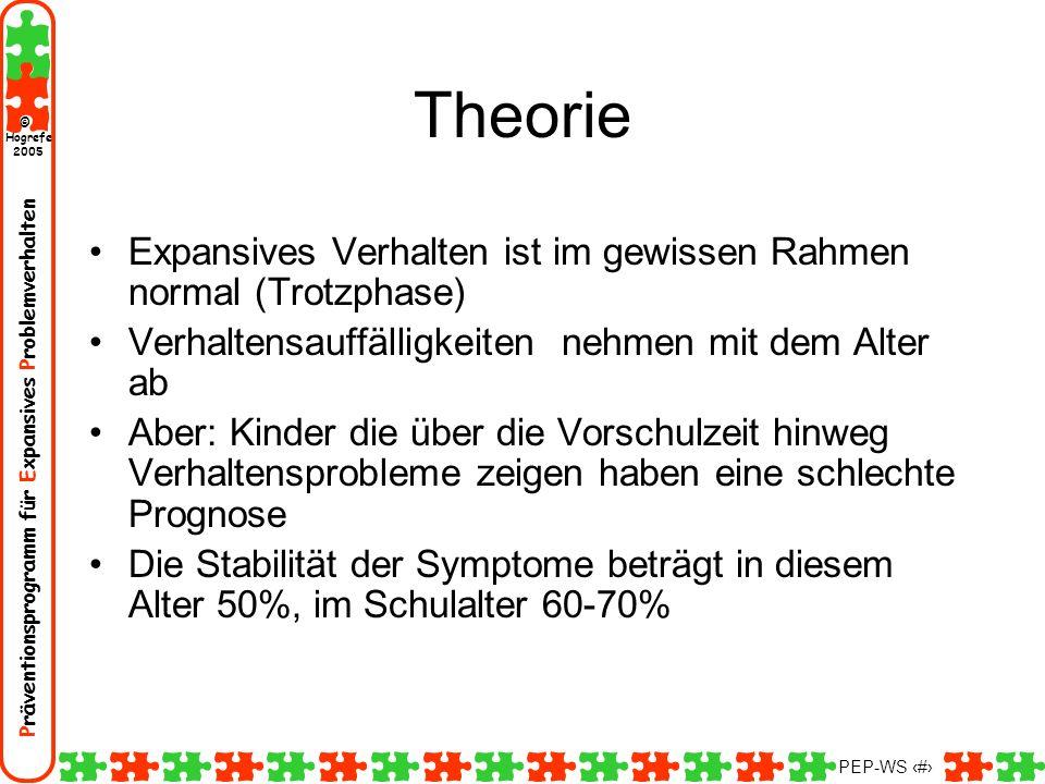 Theorie Expansives Verhalten ist im gewissen Rahmen normal (Trotzphase) Verhaltensauffälligkeiten nehmen mit dem Alter ab.