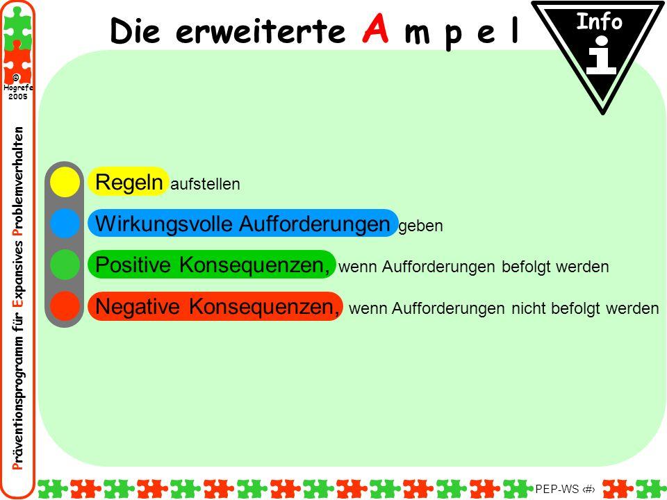 Die erweiterte A m p e l Info Regeln aufstellen