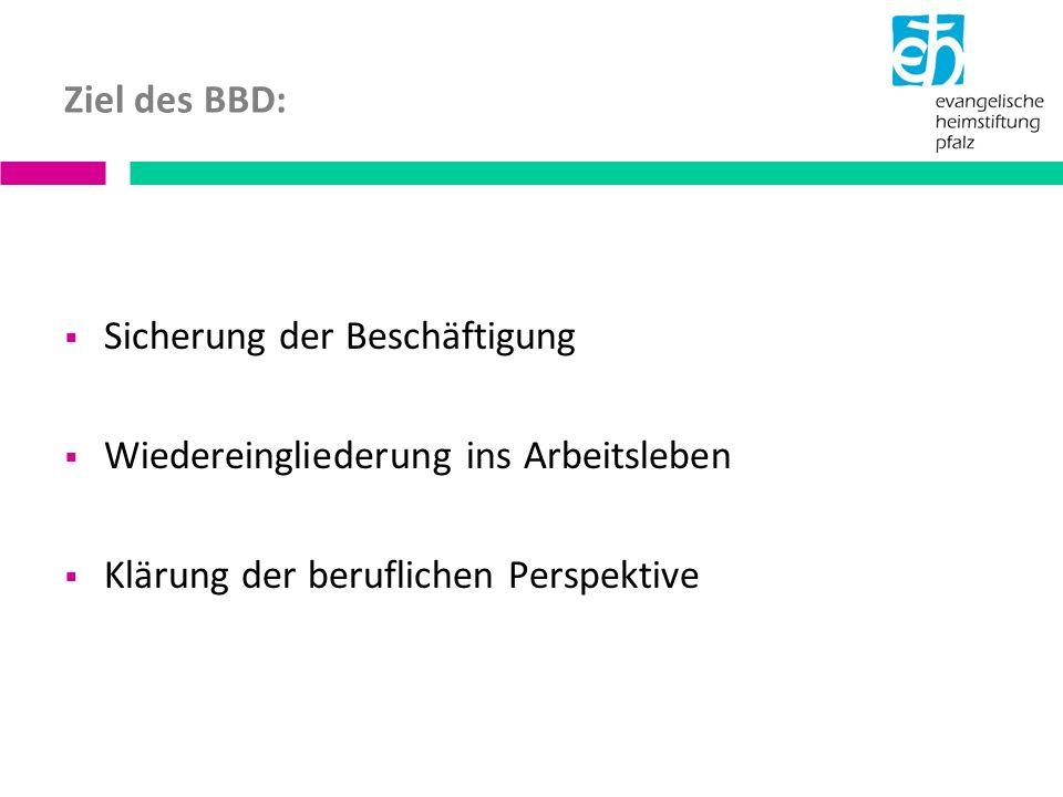Ziel des BBD: Sicherung der Beschäftigung. Wiedereingliederung ins Arbeitsleben.