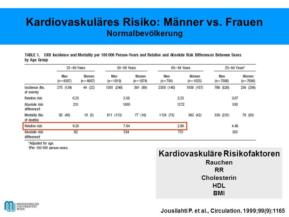 Kardiovaskuläres Risiko: Männer vs. Frauen Normalbevölkerung