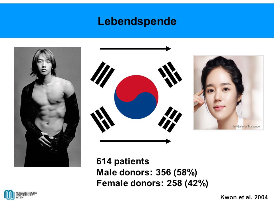 Lebendspende 614 patients Male donors: 356 (58%)