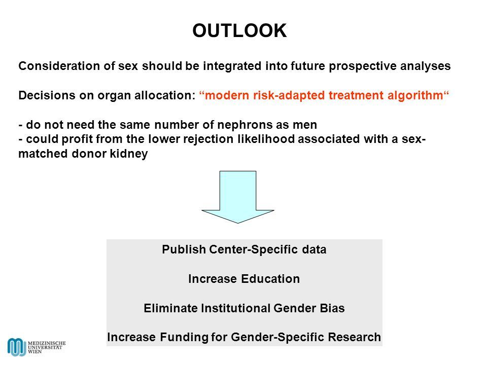 OUTLOOK Consideration of sex should be integrated into future prospective analyses.