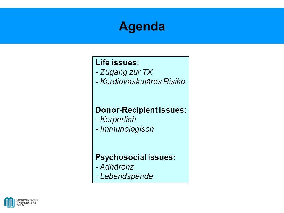 Agenda Life issues: Zugang zur TX Kardiovaskuläres Risiko