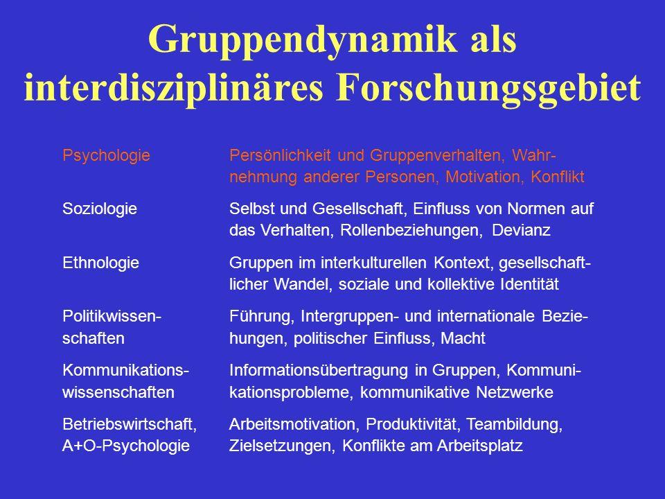 Gruppendynamik als interdisziplinäres Forschungsgebiet