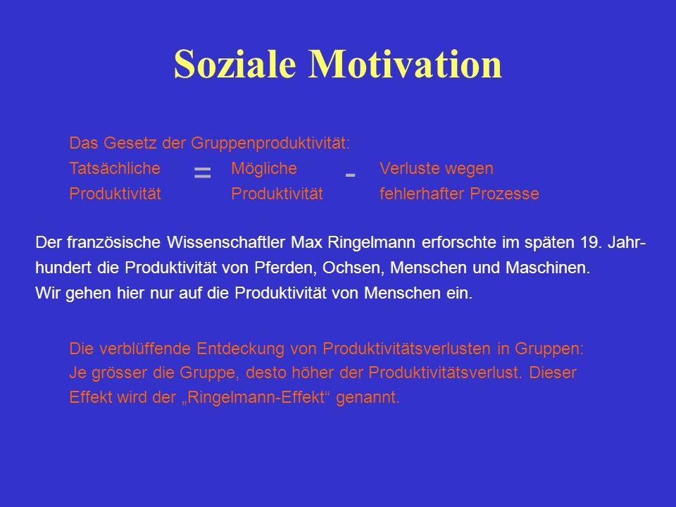 Soziale Motivation Das Gesetz der Gruppenproduktivität: Tatsächliche Mögliche Verluste wegen Produktivität Produktivität fehlerhafter Prozesse.