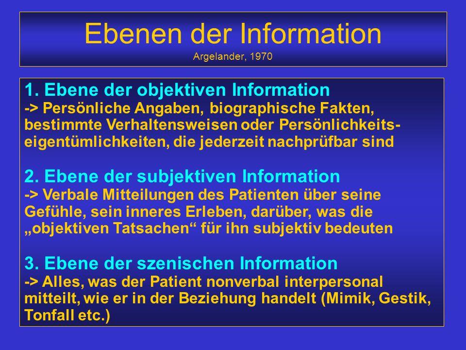 Ebenen der Information Argelander, 1970