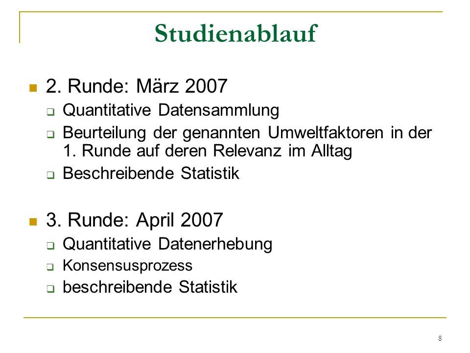 Studienablauf 2. Runde: März 2007 3. Runde: April 2007