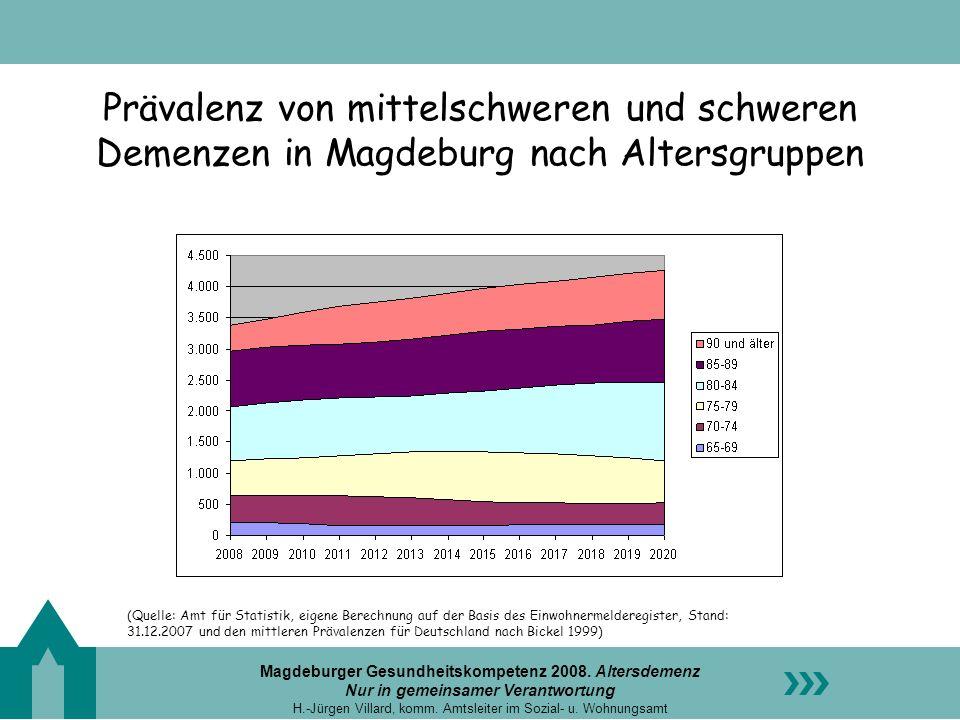 Prävalenz von mittelschweren und schweren Demenzen in Magdeburg nach Altersgruppen