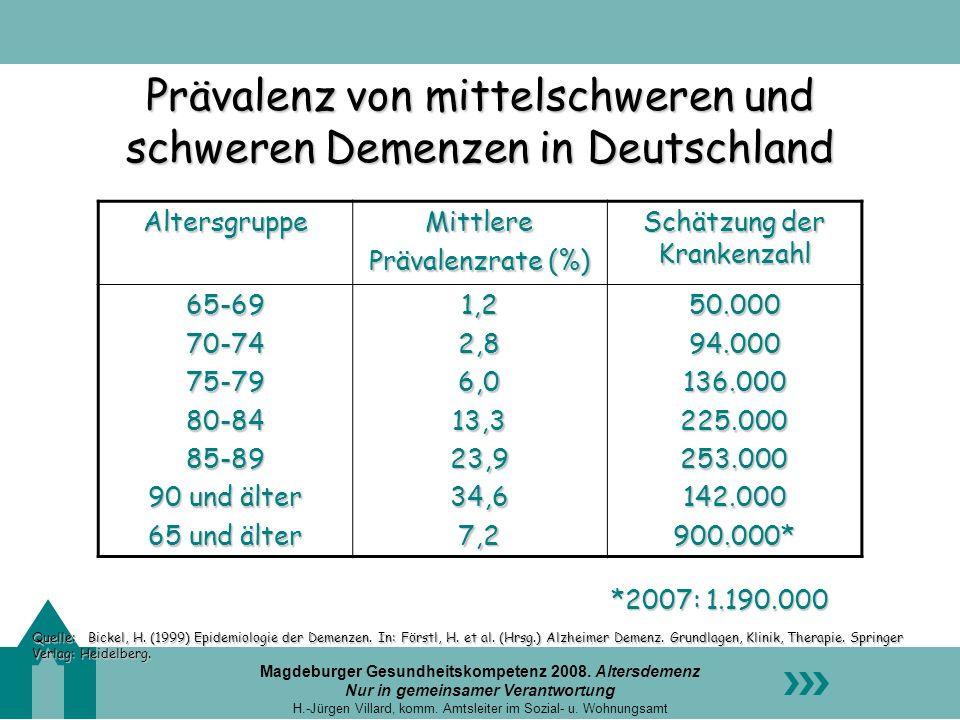 Prävalenz von mittelschweren und schweren Demenzen in Deutschland