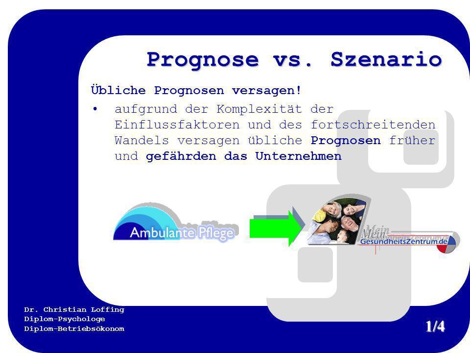 Prognose vs. Szenario 1/4 Übliche Prognosen versagen!