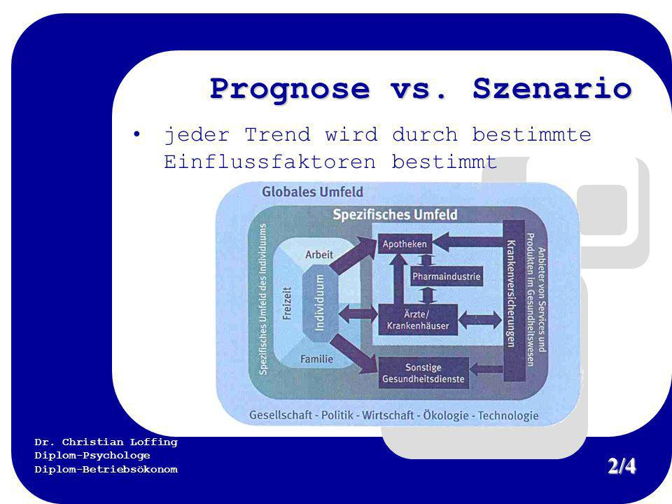 Prognose vs. Szenario jeder Trend wird durch bestimmte Einflussfaktoren bestimmt. Faktoren, die den Roboter-Einsatz in Deutschland hemmen: