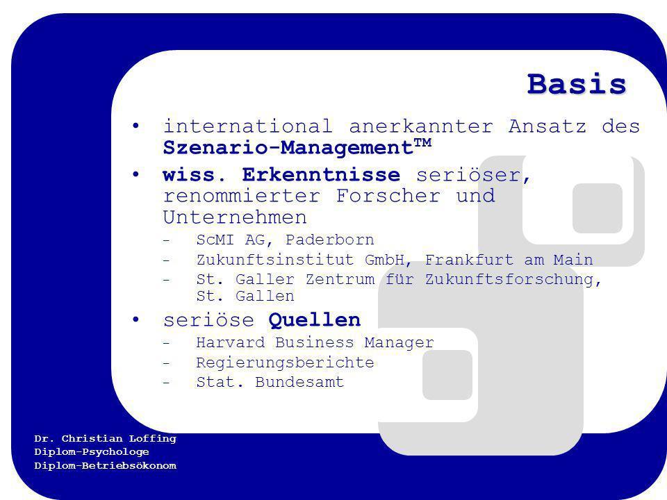 Basis international anerkannter Ansatz des Szenario-ManagementTM